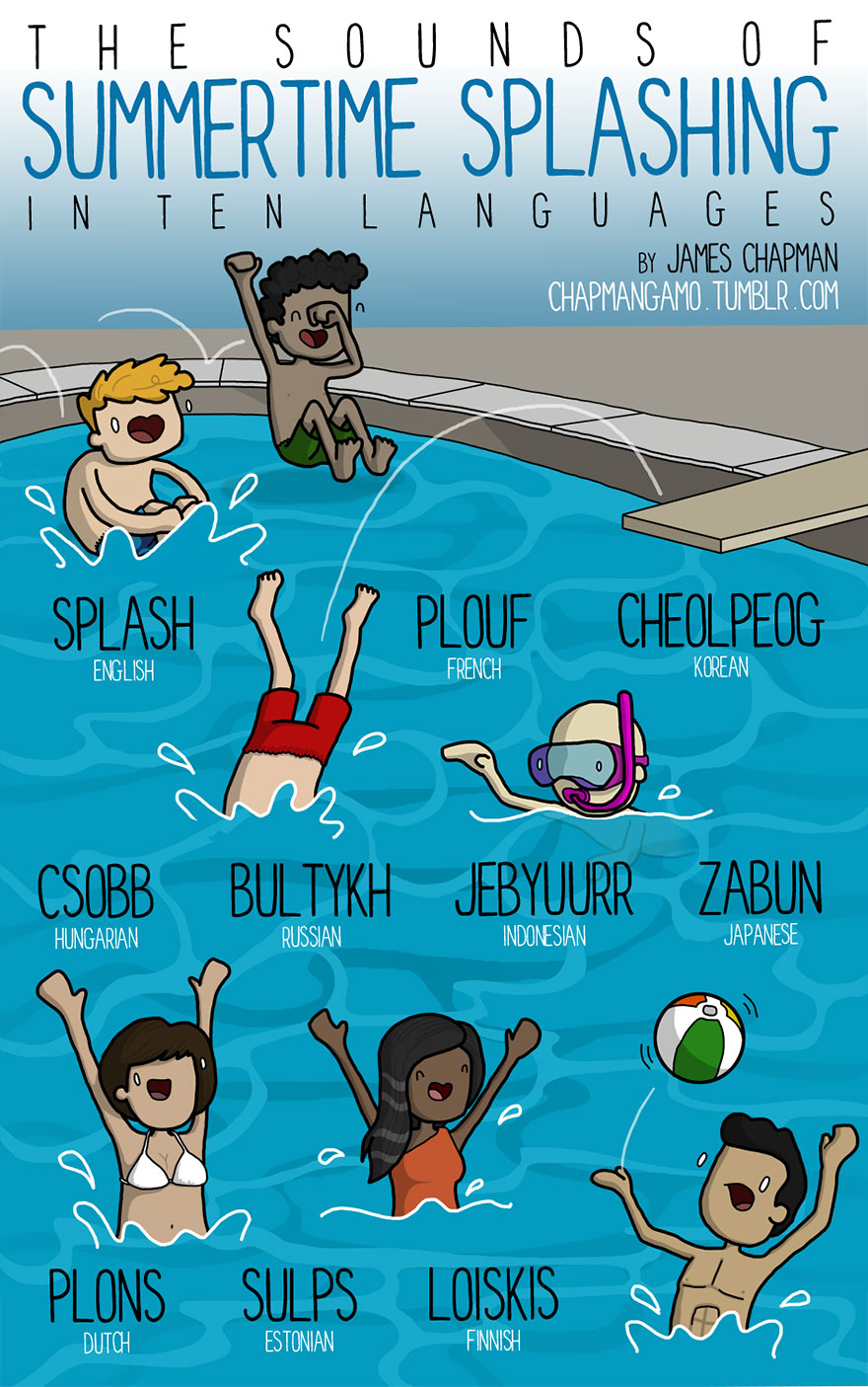different-languages-expressions-illustrations-james-chapman-15