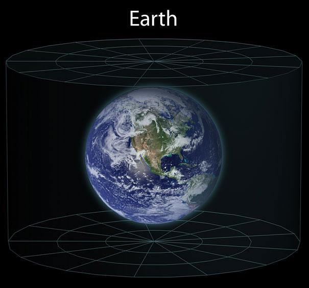 Earth's Location in the Universe (8 pics)