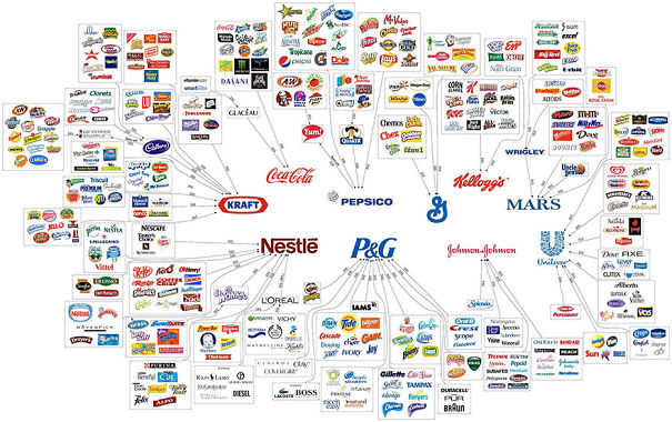 Infographic Shows How 10 Corporations Control Almost Everything We Buy