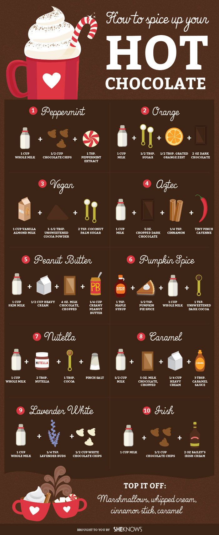 How To Spice Up Your Hot Chocolate On A Cold Winter Night