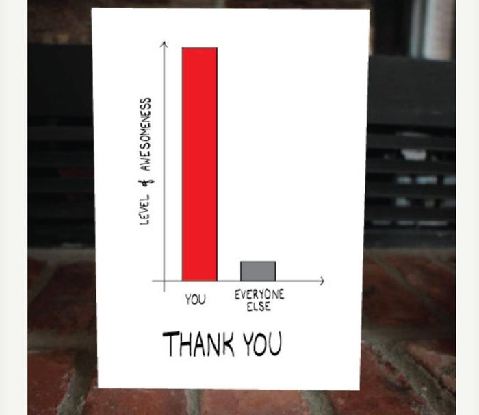 Thank You Bar Graph Of Awesomeness