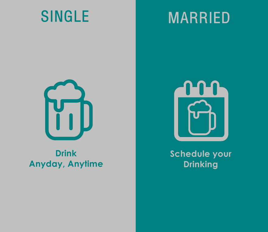 single vs married life essay