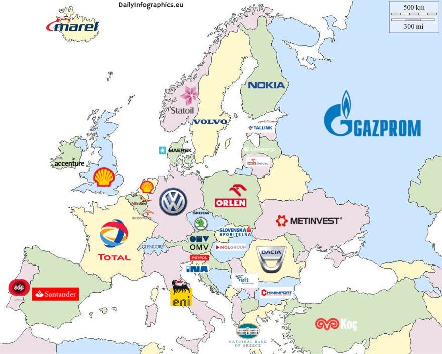 biggest companies in european countries