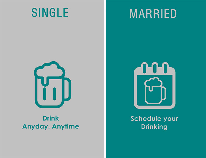 Differences In Single And Married People