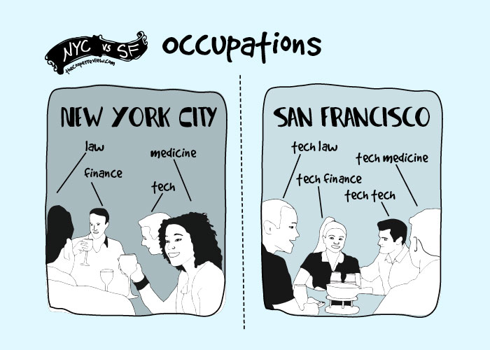 difference-living-san-francisco-new-york-comparison-sarah-cooper-4