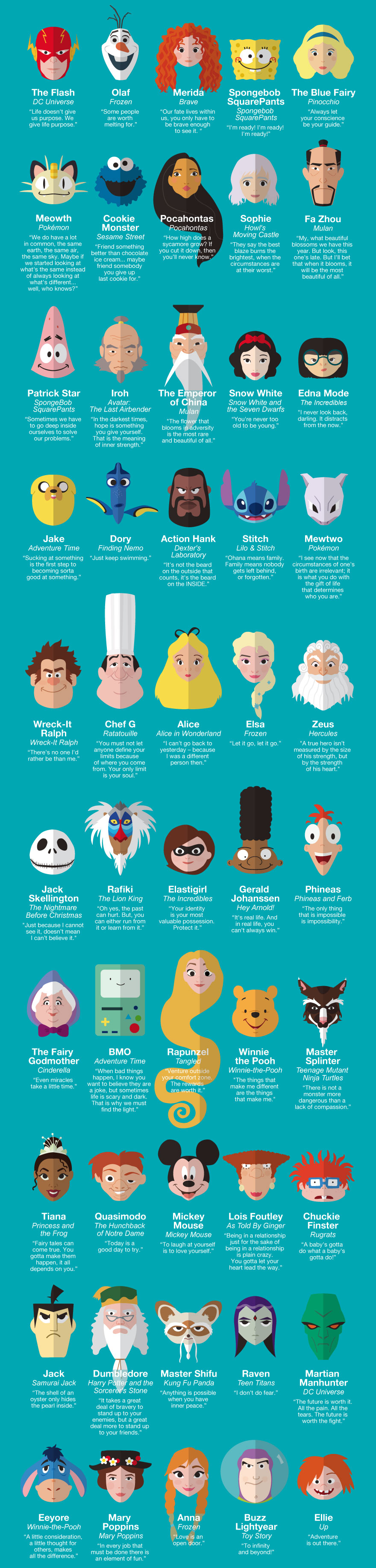 Favorite Quotes About Life 50 Inspiring Life Quotes From Famous Childhood Characters  Bored