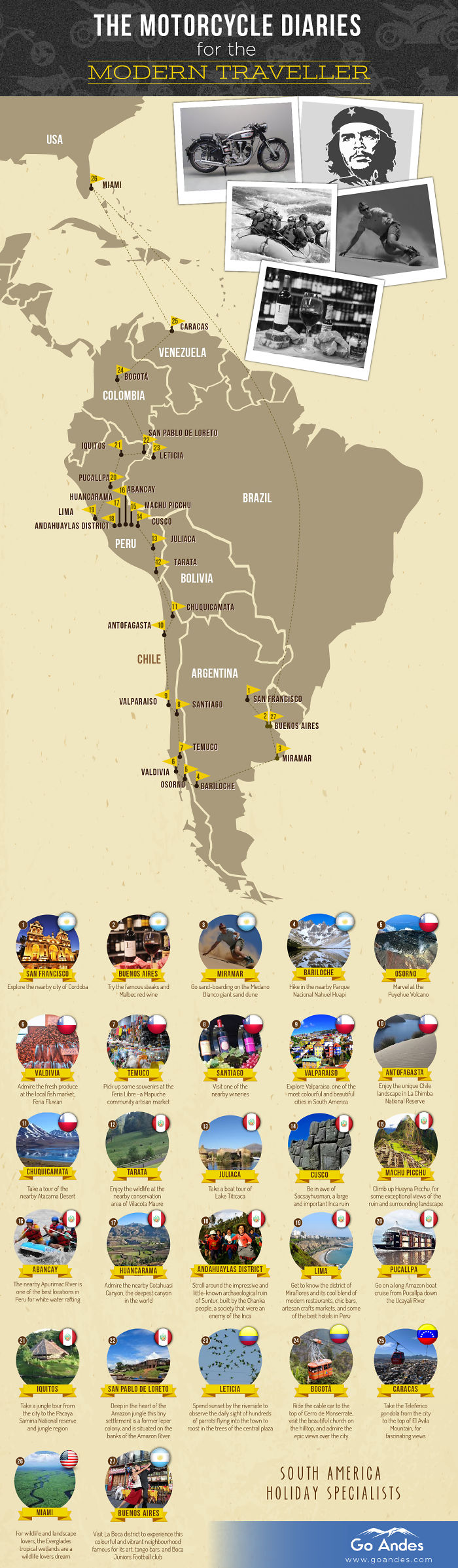 A Map Of The Motorcycle Diaries Route For Modern Times