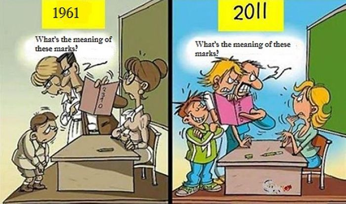 Before And Now In Schools