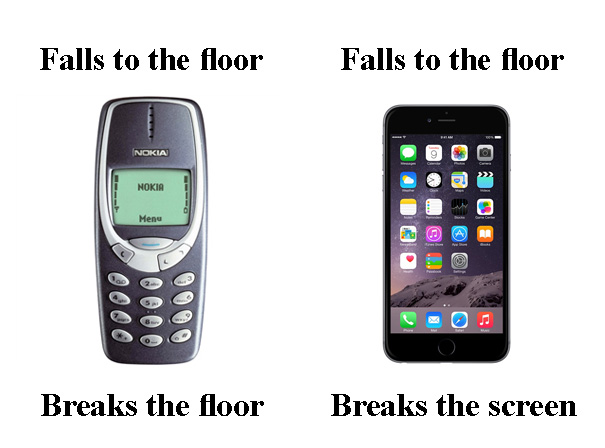 Cellphones Then And Now