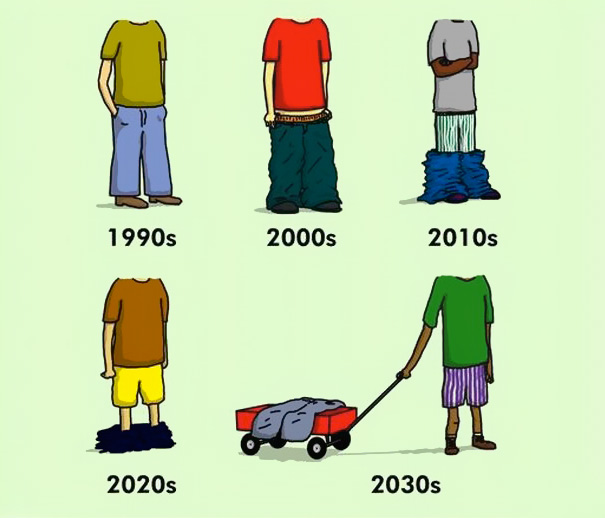 Evolution Of Baggy Pants