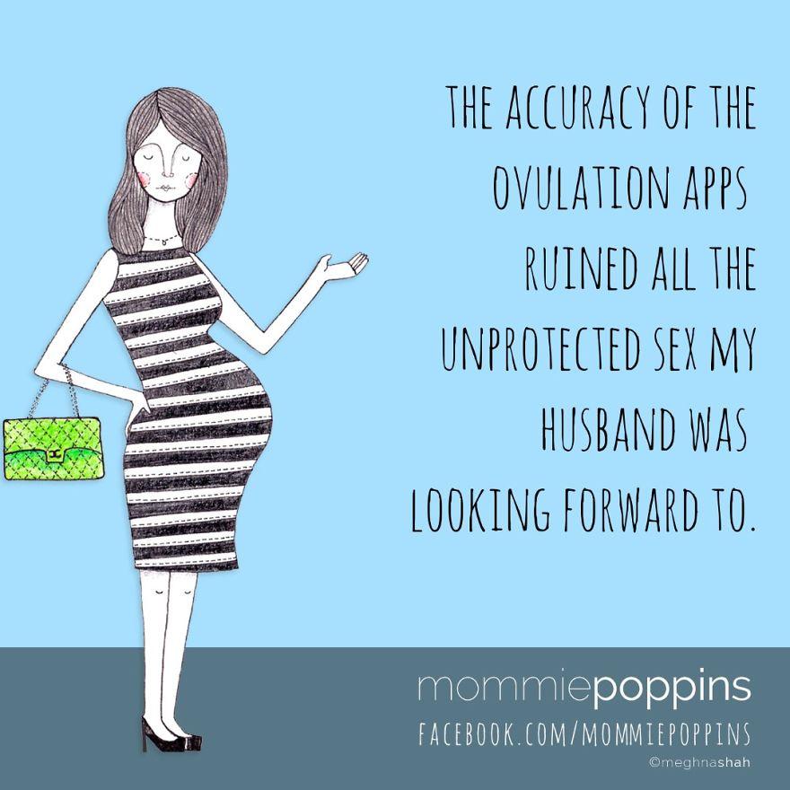Ovulation Apps