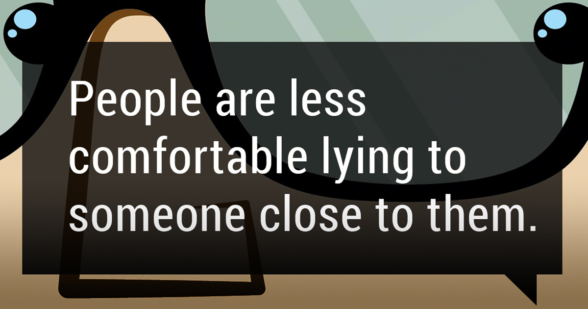 10 Facts about Lying