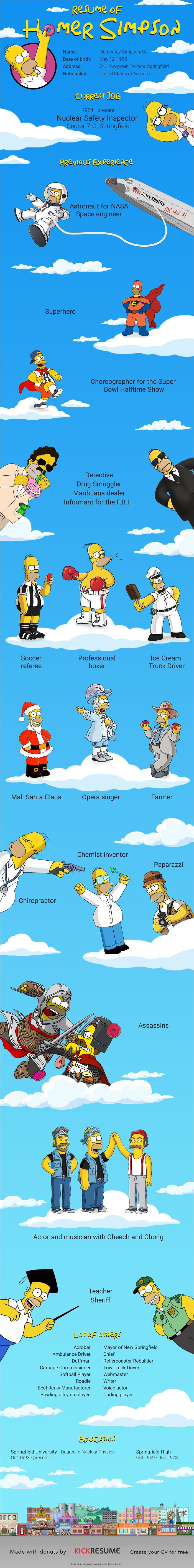 Infographic Resume Of Homer Simpson.