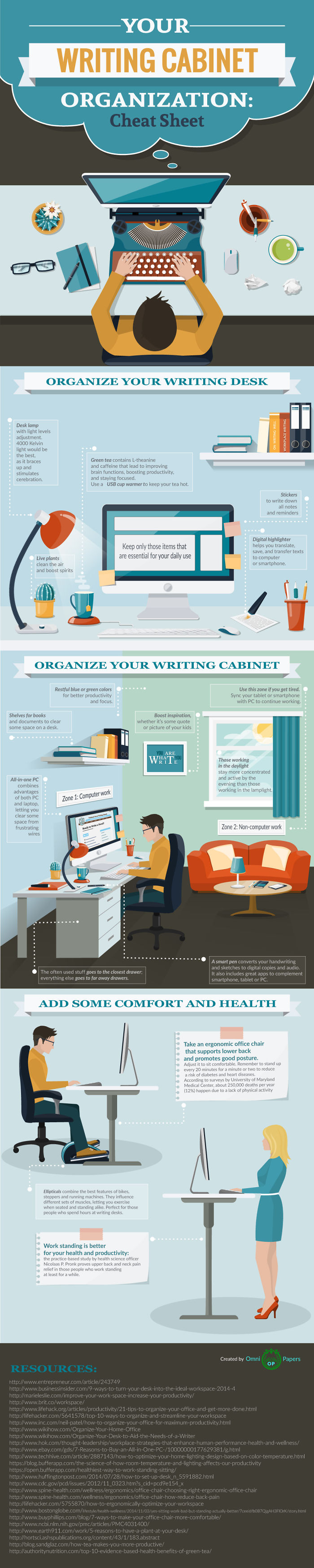 How To Organize You Home Writing Cabinet