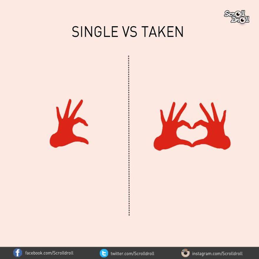 Single or taken meaning