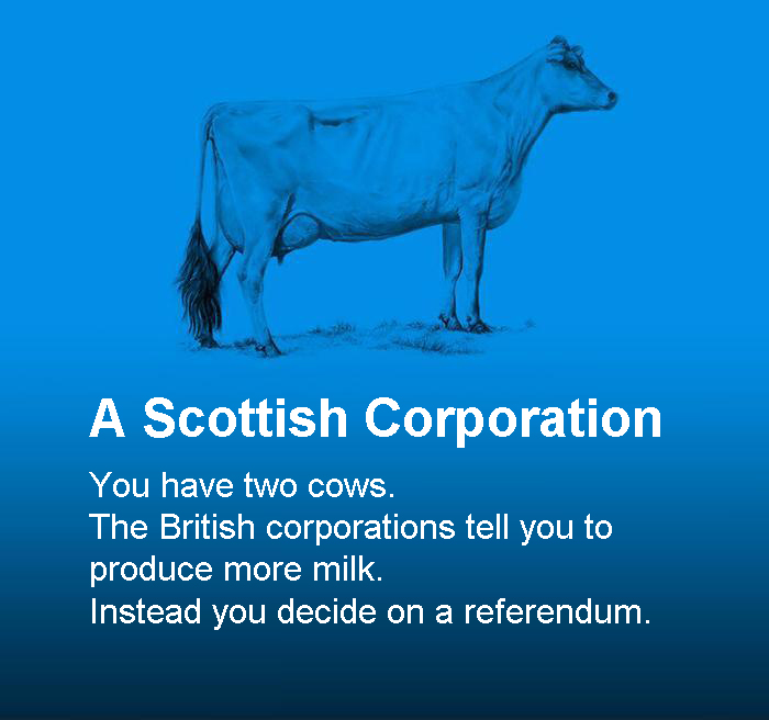 Scottish Corporation