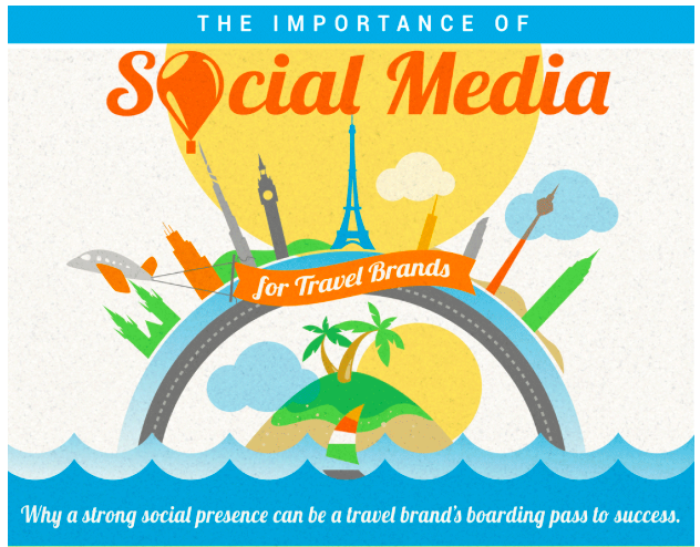 role of social media in tourism Are you responsible for promoting an event for your business, local community, visitor centre, council or region if so, social media is a fantastic low cost way to let people know about and book tickets for your event.