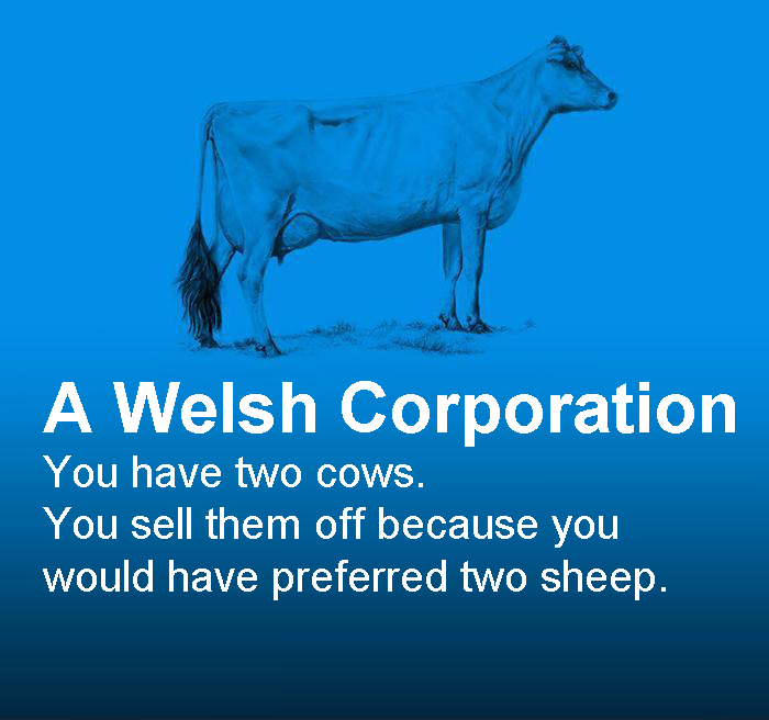 Welsh Corporation