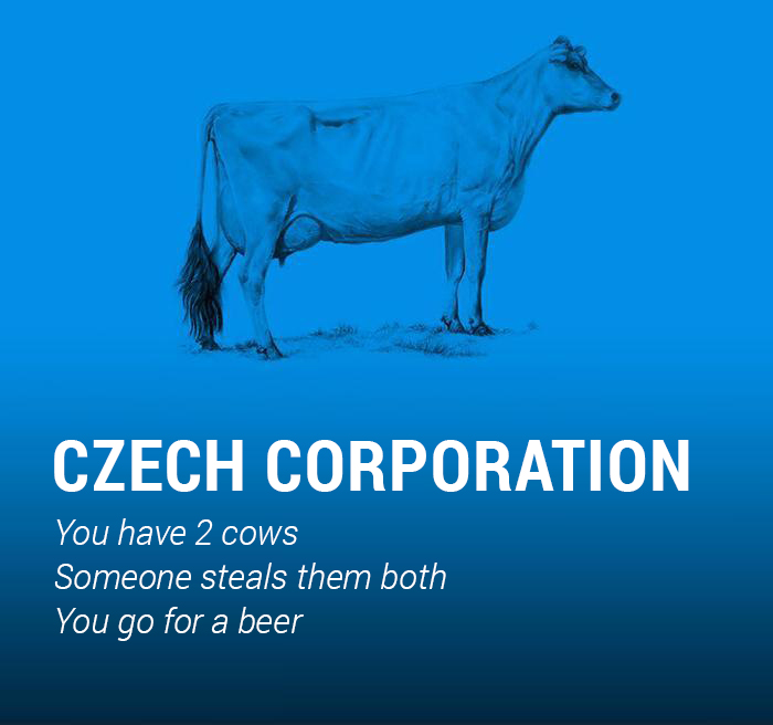 Czech Corporation