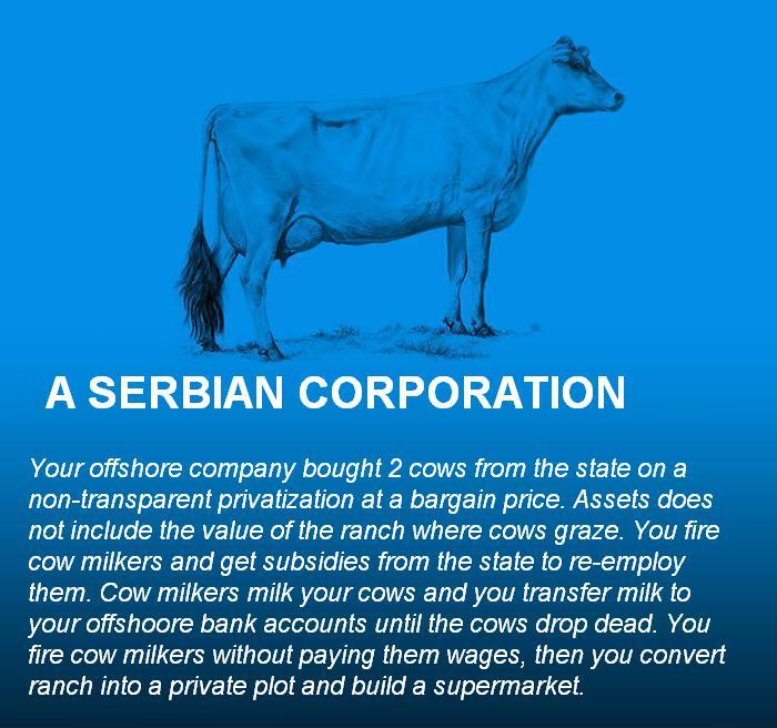 A Serbian Corporation