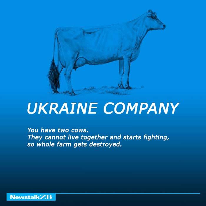 Ukraine Corporation