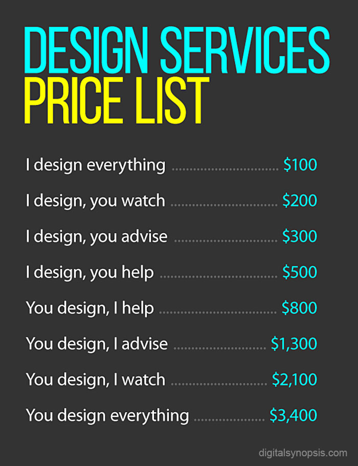 How to charge clients for design work bored panda for What do interior designers charge
