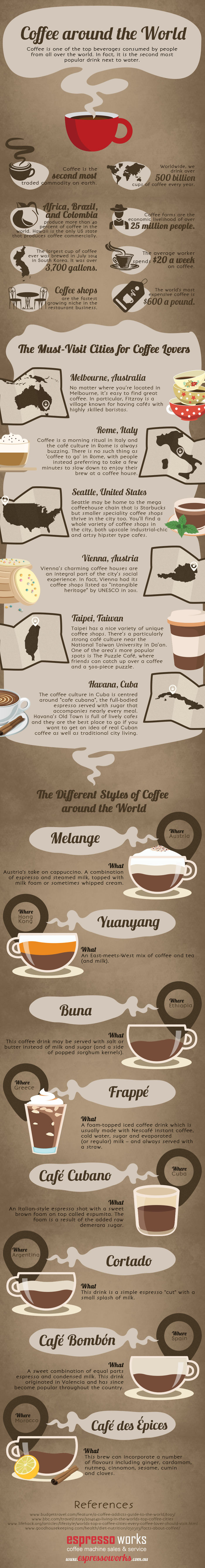 Coffee Culture Around The World – Infographic