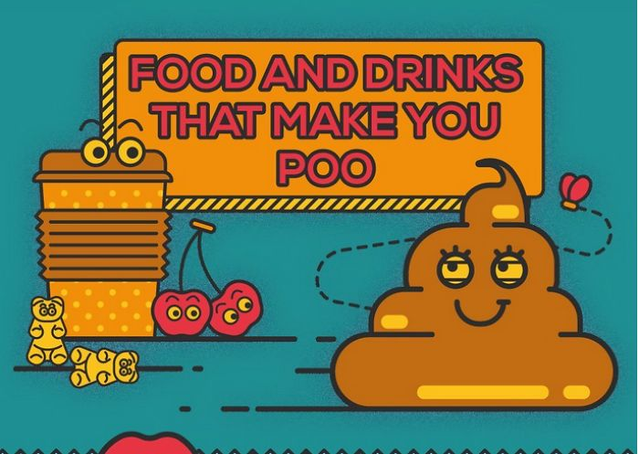 Food And Drinks That Make You Poo And Pee
