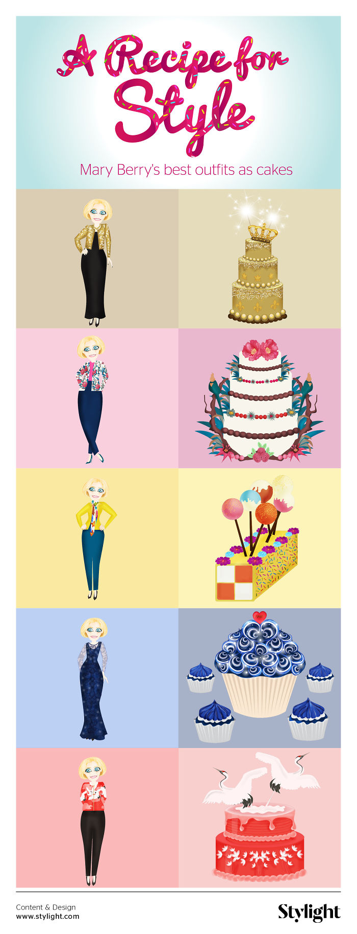 A Recipe For Style: Mary Berry's Best Outfits As Cakes
