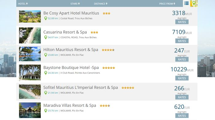 Resorts To Be Booked For Mauritius At Www.ewin-reservations.com