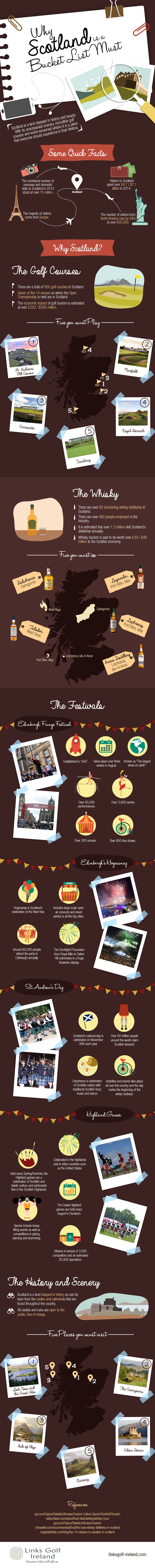 Scotland As A Bucket List Destination- An Infographic