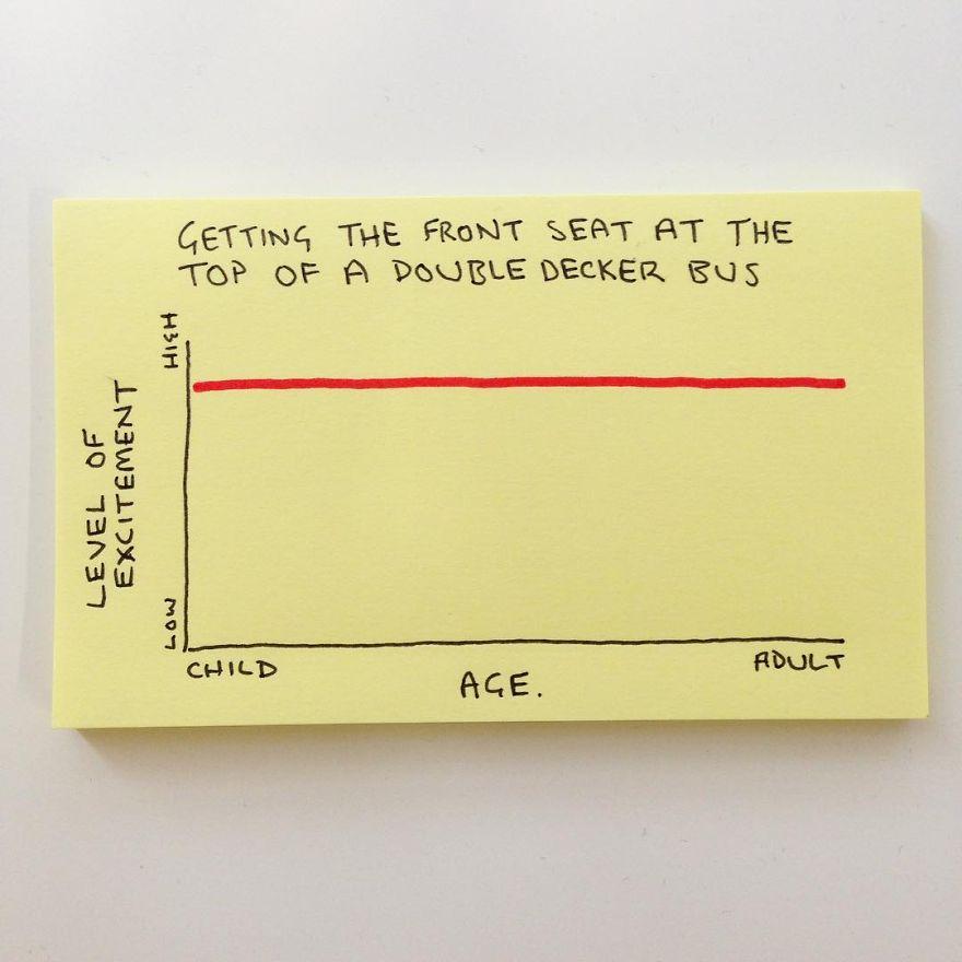 The Reality Of Adulthood