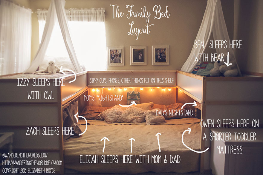 ikea-bed-hack-five-kids-family-sleep-together-elizabeth-boyce-1