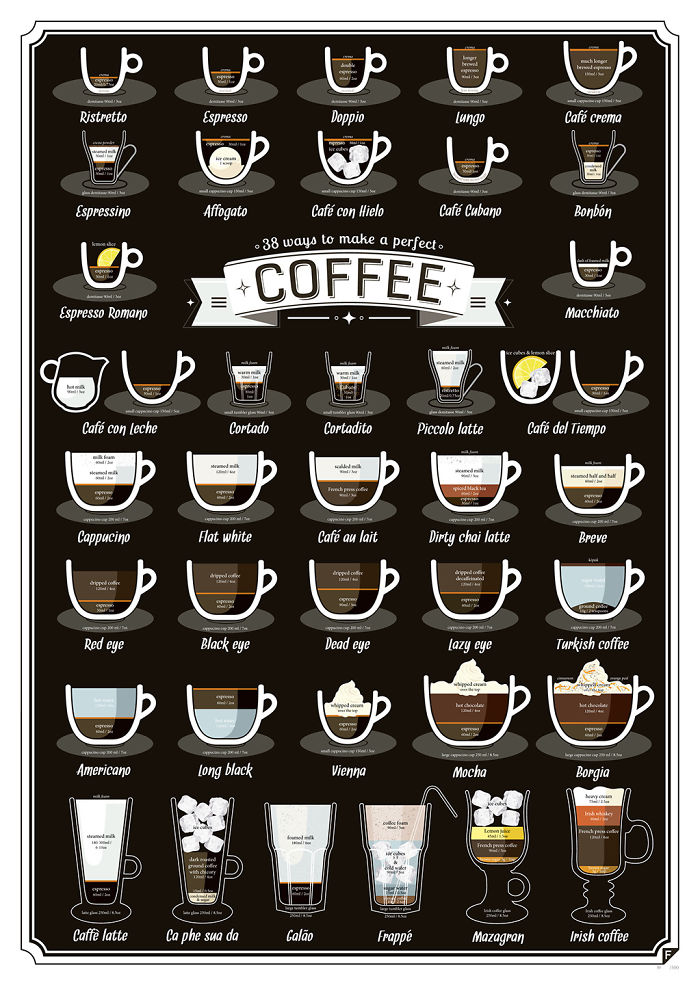 38 Ways To Make The Perfect Cup Of Coffee