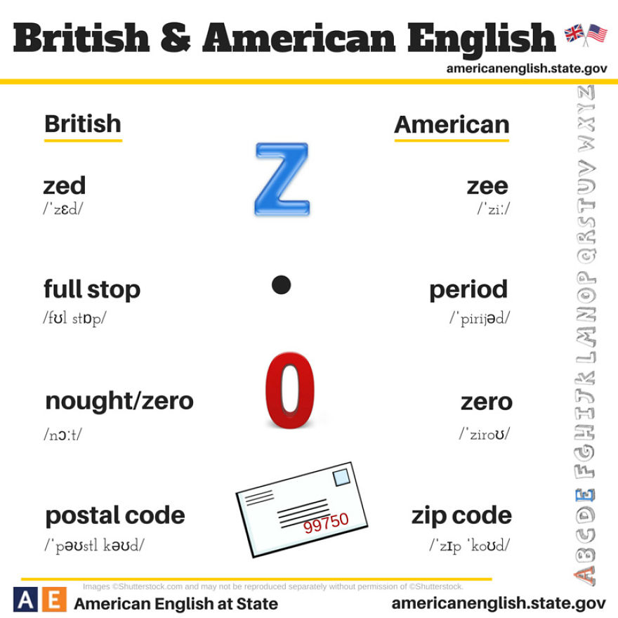 British Vs American Names