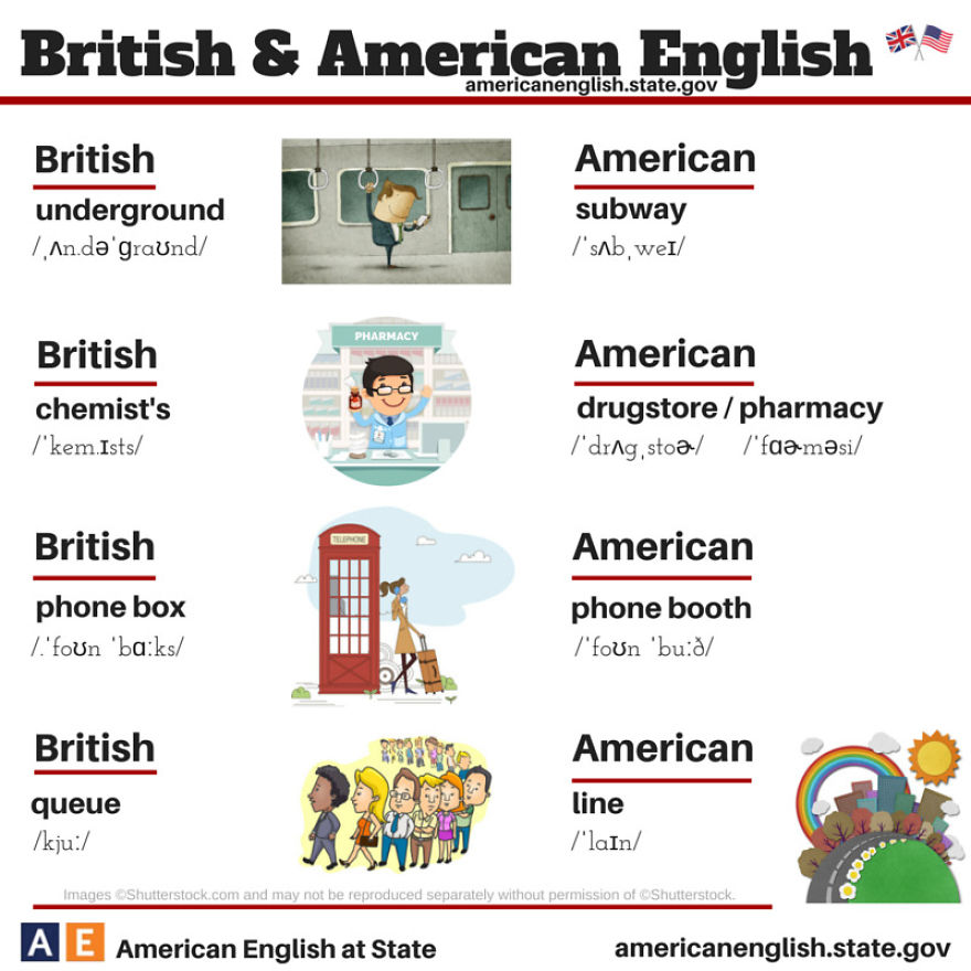 american english or british english Most of the differences between the english of the uk (which we shall call bre) and the english of north america (which we shall call ame) are vocabulary differences and differences in pronunciation and spelling however, there are some differences in the way grammar is used almost all of the structures in this book are.