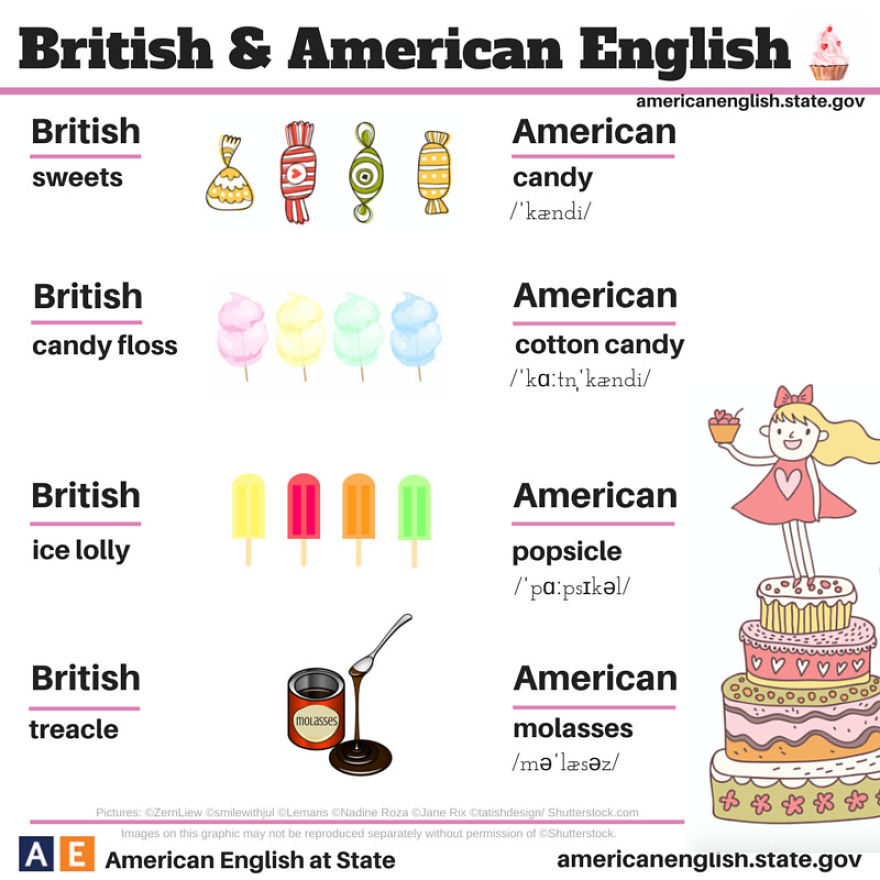 nine differences between english american weddings