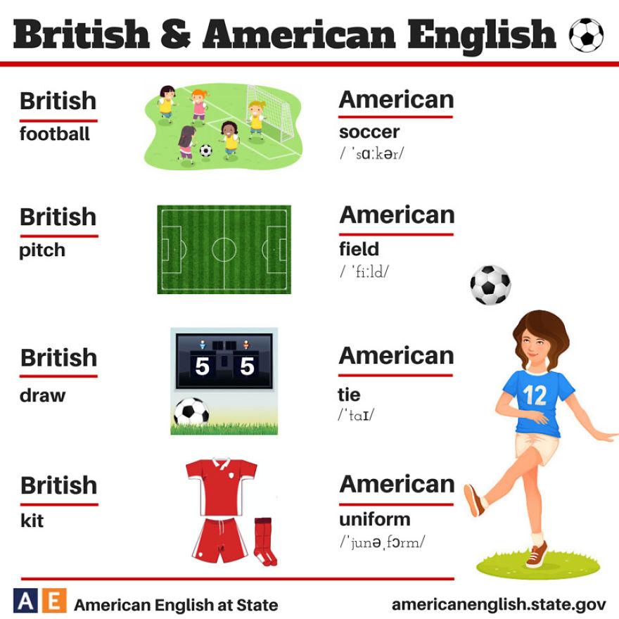 British & American English