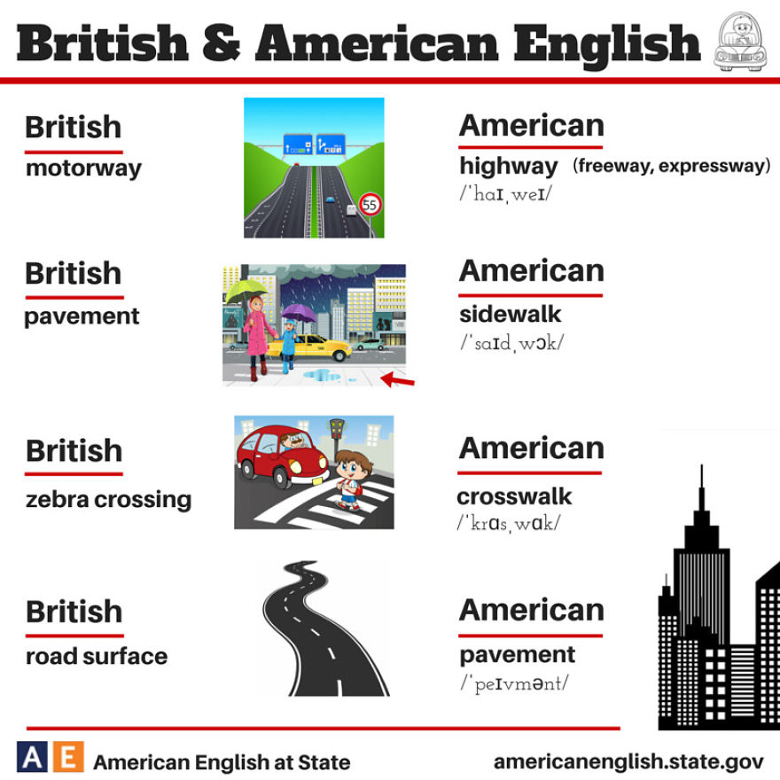 British Vs American English - Web Materials(頁1) - 語言討論- 英語 ...