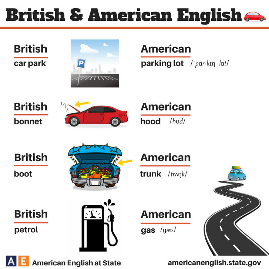 How to learn british english words
