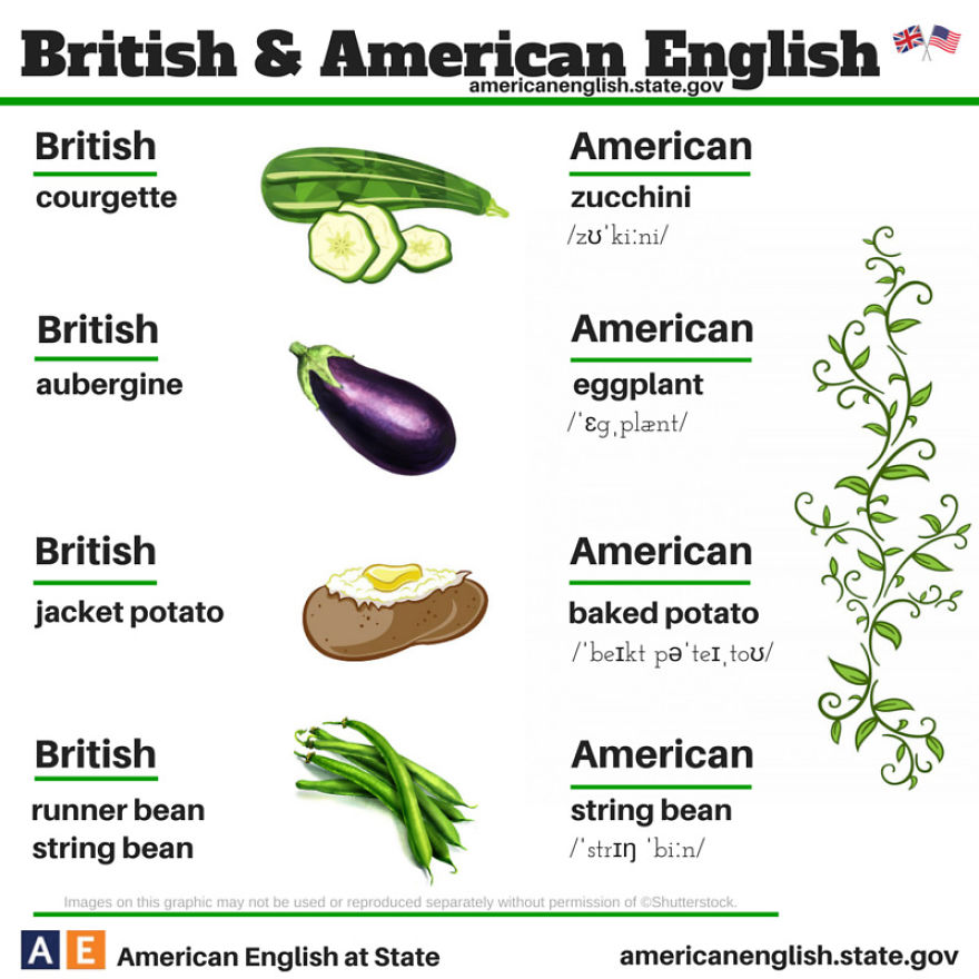 british-american-english-differences-lan