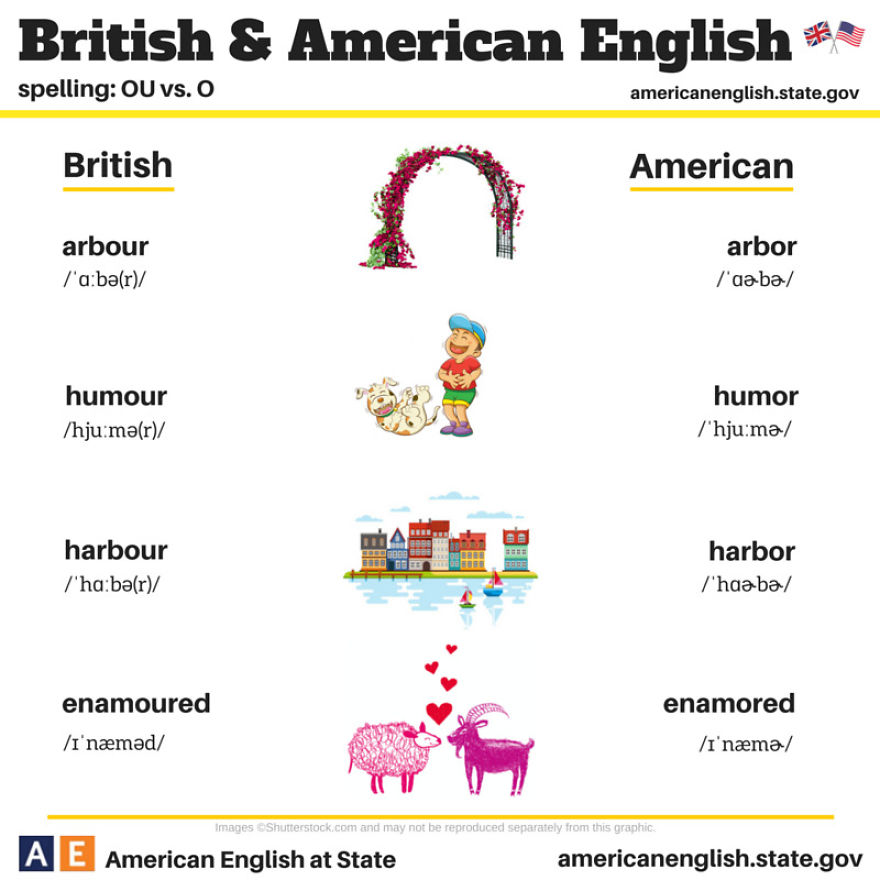 British Vs American Spelling