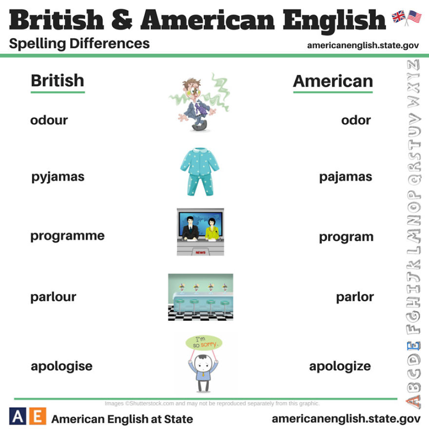 Difference between american and british english essay