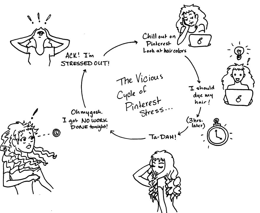 The Vicious Cycle Of Pinterest