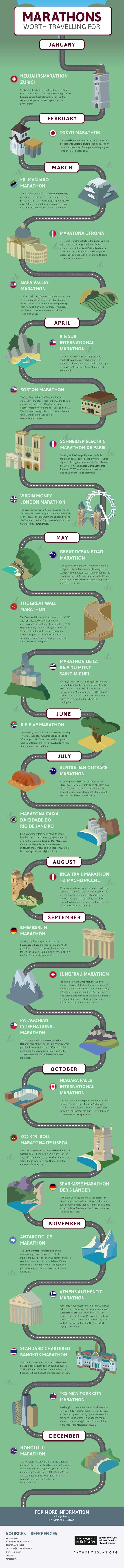 Marathons Worth Travelling For