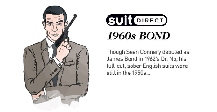 Suit Direct Illustrates James Bond