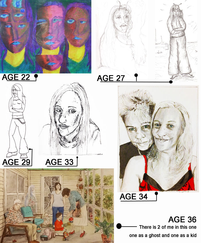 My Self Portrait Over The Years – 22 To 36 Years Of Age