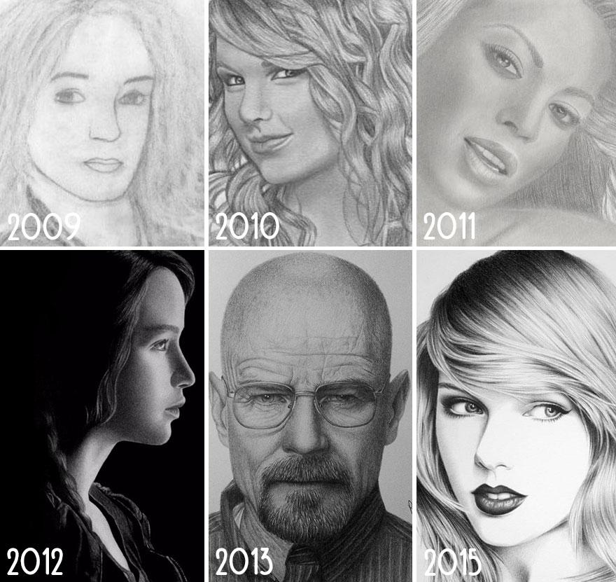 7 Years Of Progress