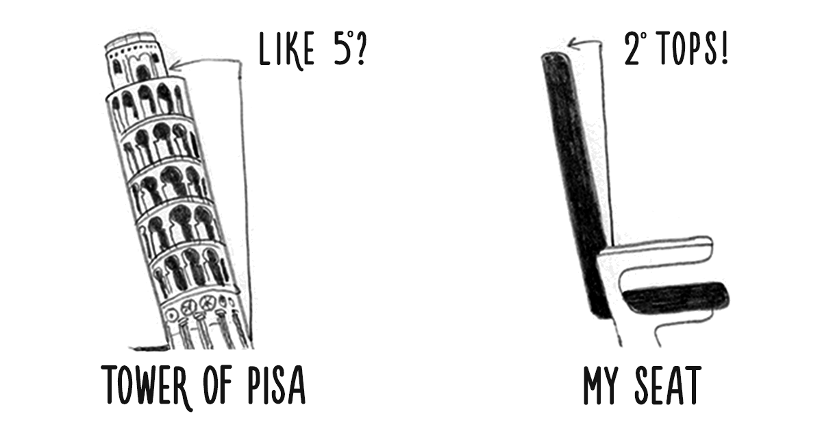Artist Hilariously Illustrates His Flight From New York To Berlin
