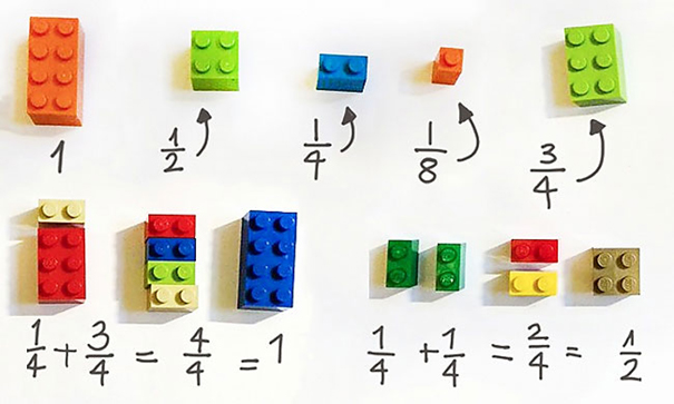 Urmathswanndvrnet Stunning Teacher Uses Legos To Explain Math To – Basketball Math Worksheets